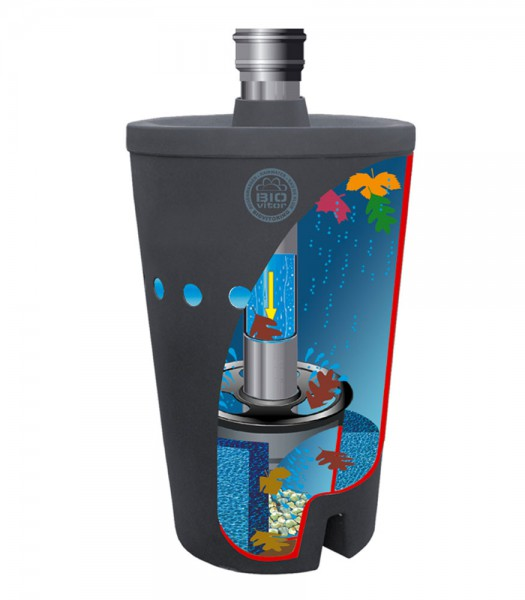 Regenwasserfilter Biovitor DN 100